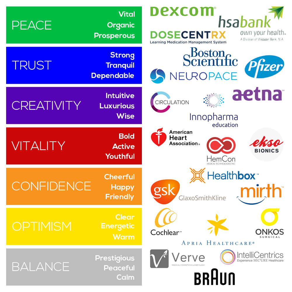 Standing Out From The Sea Of Blue Color In Healthcare Brand Design